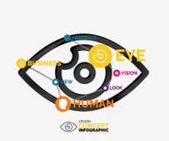 Vision eye infographic conceptual composition Stock Photos
