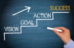 Vision, Goal, Action, Success - Business Strategy. With ladder, arrow and text royalty free stock image