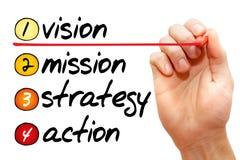 Vision, misión, estrategia Fotografía de archivo libre de regalías