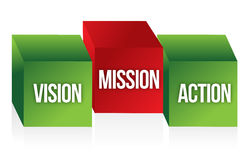Vision, Mission and Action. To symbolize a business strategy illustration design Royalty Free Stock Image