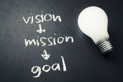 Vision mission goal. Vision, mission and goal with light bulb Royalty Free Stock Photography