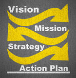 Vision,mission,strategy,action plan Stock Image
