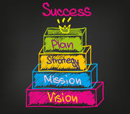 Vision mission strategy action Royalty Free Stock Photography
