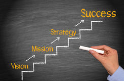 Vision, Mission, Strategy, Success - business performance ladder. With female hand and text royalty free stock image