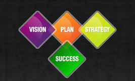 Vision plan and strategy graphics on black background Royalty Free Stock Image