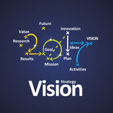 Vision strategy 2017 color blue background. Vision strategy 2017 value mission goal activities ideas color blue background vector Stock Photos