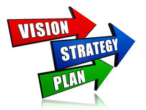 Vision, strategy, plan in arrows. Vision, strategy, plan - text in 3d red, blue and green arrows Royalty Free Stock Image