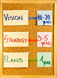 Vision, strategy and plans time frame. Business concepts about time written on a wooden board Royalty Free Stock Image