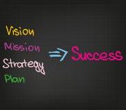 Vision-succès Photo libre de droits