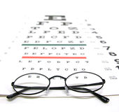 Vision Test. A photo of an eye test vision chart Stock Images