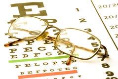 Visione Fotografie Stock Libere da Diritti