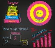 Visionsauftrag-Strategieaktion Stockfotos