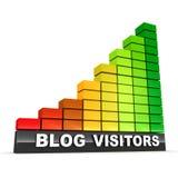 Visitantes del blog stock de ilustración