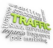 Visitantes en línea del sitio web de la reputación del collage de la palabra del tráfico 3D del web Fotografía de archivo libre de regalías