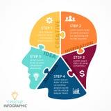 Viso umano di puzzle di vettore infographic ciclo Fotografie Stock