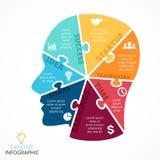 Viso umano di puzzle di vettore infographic ciclo Fotografie Stock Libere da Diritti