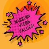 Vison för beskickning för ordhandstiltext värden Affärsidé för att planera för högra beslut för framtida förbättringskarriär stock illustrationer