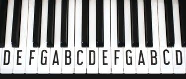 Vista dall'alto in basso delle chiavi di tastiera del piano con le lettere delle note della scala sovrapposta fotografia stock