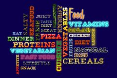 Vista geral de assuntos relevantes e importantes em relação ao alimento ilustração do vetor