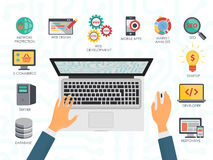 Vista superior de las manos del programador en el ordenador portátil Codificación y concepto de programación Imágenes de archivo libres de regalías