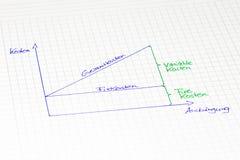 Vista total gráfica: Ponto de equilíbrio no idioma alemão ilustração do vetor