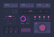 Visual data graphics. Control admin panel with charts column diagrams. Modern infographic ui vector interface. Infographic dashboard, ui with graph finance royalty free illustration