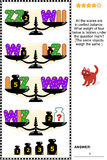 Visual math puzzle with scales, weights, and letters I, W, Z Stock Image
