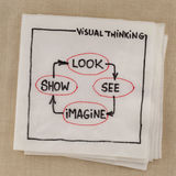 Visual thinking concept. Look, see, imagine, show, - visual thinking concept - napkin sketch royalty free stock photo