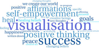 Visualisation Word Cloud Royalty Free Stock Photos