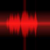 Visualización de la frecuencia