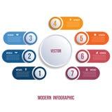 Visualization av affärspresentationer vid modern infographics 7 royaltyfri illustrationer