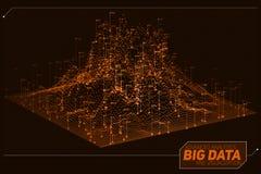 Visualization för data 3D för vektor abstrakt stor Estetisk design för futuristisk infographics Visuell informationskomplexitet Arkivbild