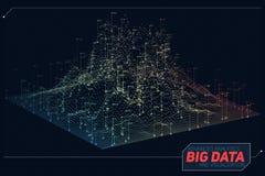 Visualizzazione astratta di dati 3D di vettore grande Progettazione estetica di infographics futuristico Complessità visiva di in Immagini Stock