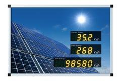 Visualizzazione di energia solare - inglese illustrazione di stock