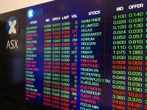 Visualizzazione elettronica australiana di borsa valori (ASX) Fotografia Stock