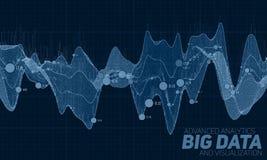 Visualizzazione variopinta di grandi dati Infographic futuristico Progettazione estetica di informazioni Complessità di dati visi Immagine Stock Libera da Diritti