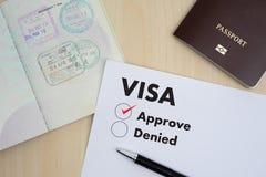 Visumsantragform, zu reisen Immigration ein Dokumentengeld für lizenzfreie stockbilder