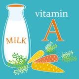 Vitamin A Lizenzfreie Stockfotografie