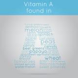 Vitamin- Ainformationtexthintergrund Lizenzfreies Stockbild