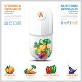 Vitamin- ANomogramm-Gesundheit und medizinisches Infographic Lizenzfreies Stockfoto