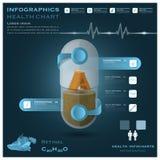 Vitamin- Apillen-Kapsel-Gesundheit und medizinisches Infographic Infocharts Stockbilder