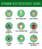 Vitamin B12 deficiency. Signs and symptoms. Medical icons. Vector illustration in bright colours isolated on a white background. Beauty, health care and royalty free illustration