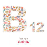 Vitamin B12 Stock Images