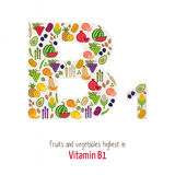 Vitamin B1. Fruits and vegetables highest in vitamin B1 composing B1 letter shape, nutrition and healthy eating concept Stock Photos