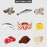 Vitamin B12 Image Royalty Free Stock Photography