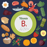 Vitamin B1 or Thiamin infographic. Vitamin B1 or Thiamin and vector set of vitamin B1 rich foods. Healthy lifestyle and diet concept Stock Photo