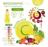 Vitamin C or ascorbic acid. Infographics `Vitamin C or Ascorbic acid., Food sources.` Top 10 natural organic vegetables, fruits and berries with the maximum Royalty Free Stock Images