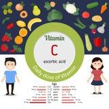 Vitamin C or Cobalamin infographic Stock Photography