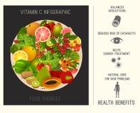 Vitamin C in food image Royalty Free Stock Photos