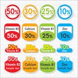 Vitamin calcium zinc nutrition Royalty Free Stock Image